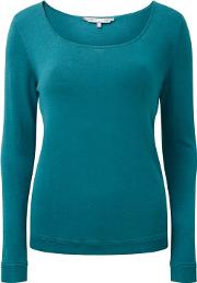 Turquoise Stretch Square Neck Jumper