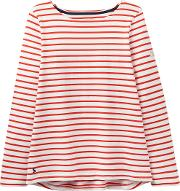 Long Sleeves Crew Neck Jersey Top, Red Multi